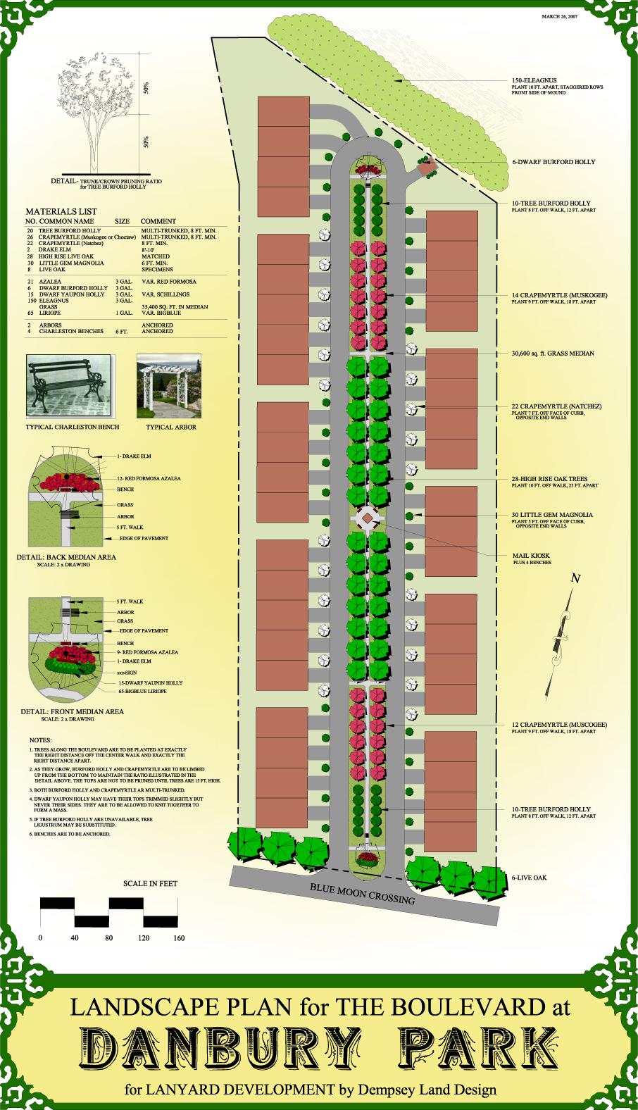 Landscape Plan, Danbury Park