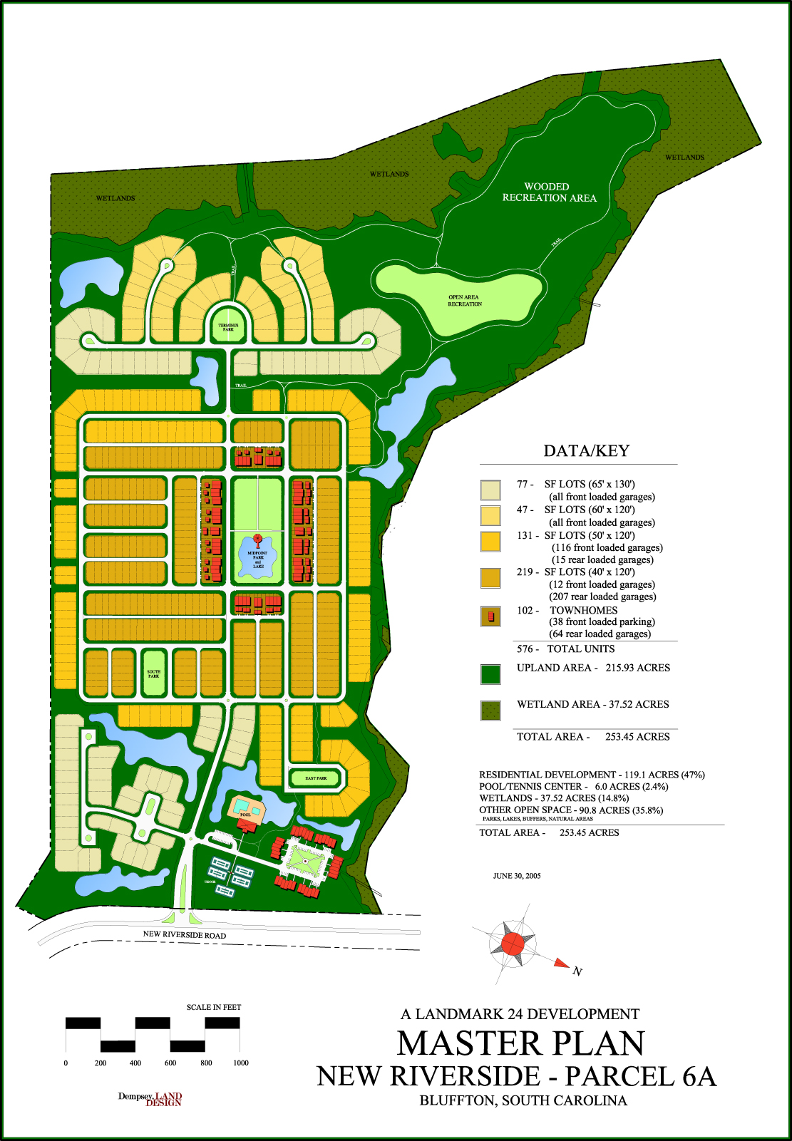 Master Plan, New Riverside, Bluffton, South Carolina
